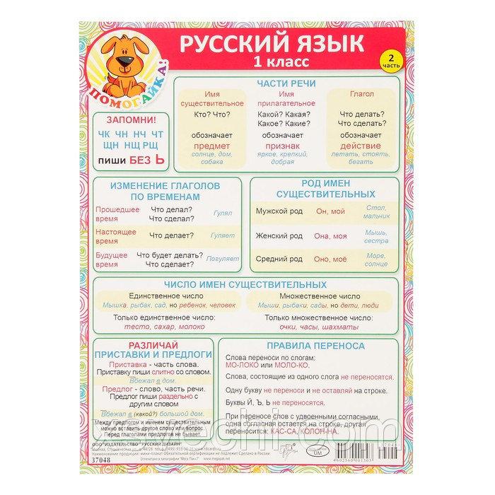Весь Школьный Русский В Одной Шпаргалке
